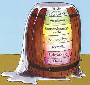 Bioresonanz Therapie in Stuttgart